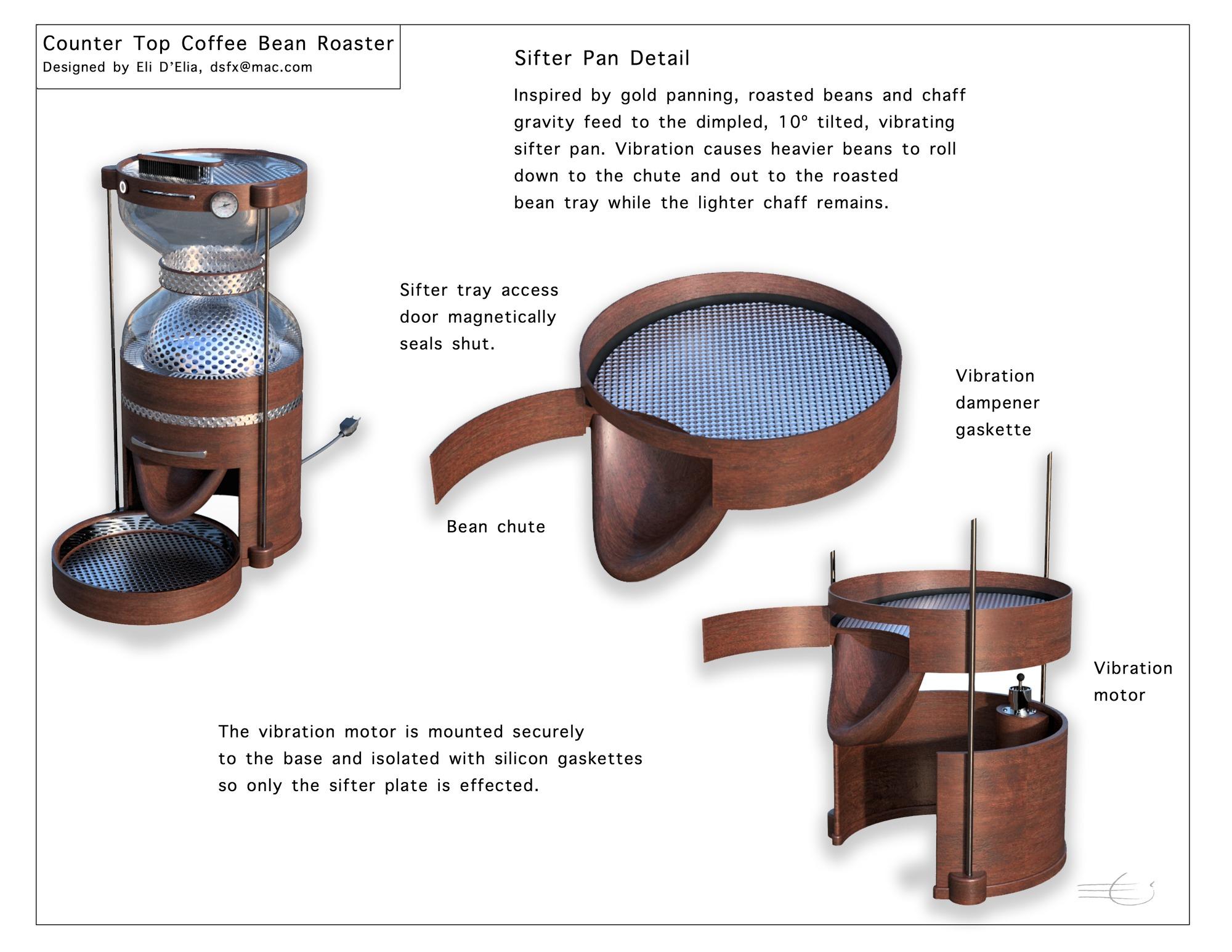 Coffeeroastersifter