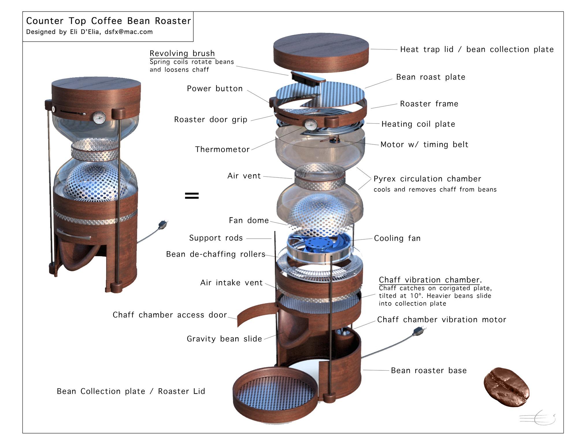 Coffeebeanroasterappliance