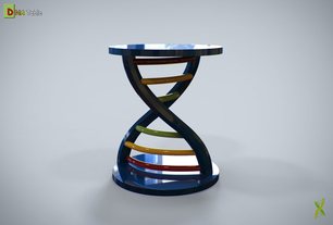 Dna_table