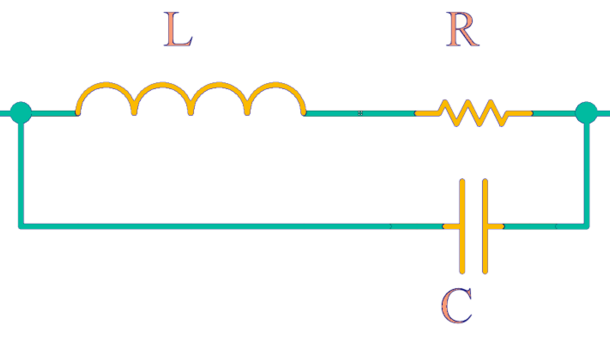 Signal Quality Part 2: Physical Basis of Inductance and Capacitance