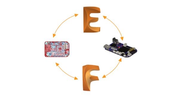 Electromechanical Workflow: Component Placement